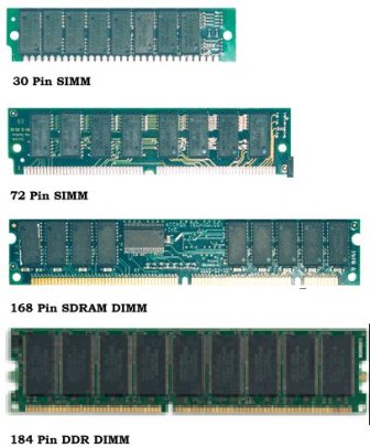 SIMM and DIMM.jpg